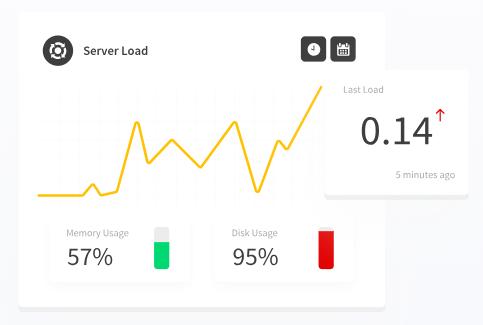 Web app data transfer statistics