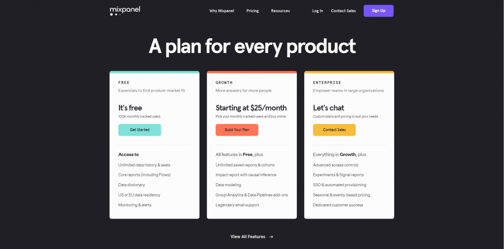 pricing of MixPanel