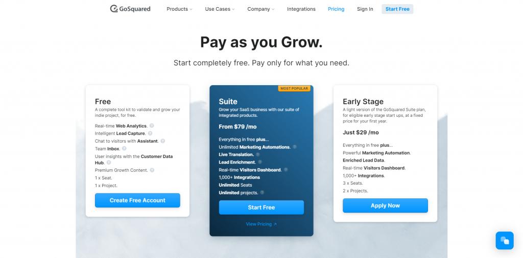 pricing gosquared - google analytics alternative